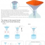2012-red-dot-concept-square-funnel-3